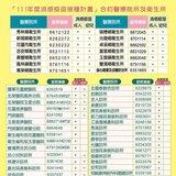 KMT內部民調 12%藍選民未歸隊